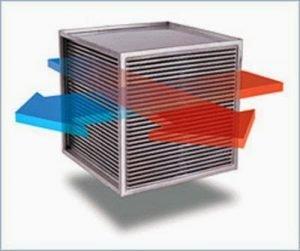 Rekuperácia vzduchu, vetranie – princíp